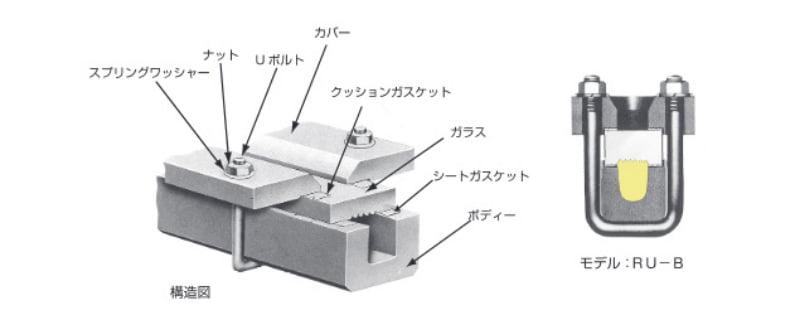 RU-B 反射式液面計