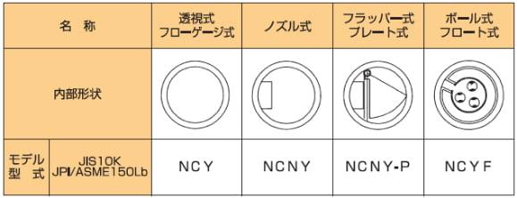 NC(PVC製)
