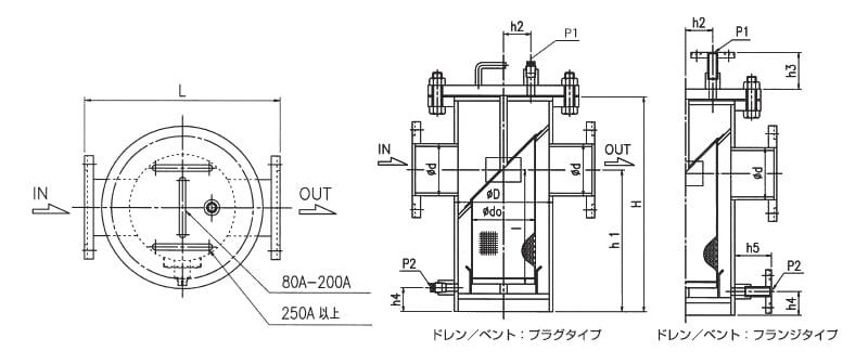 B1【製作呼び径:25A~300A】