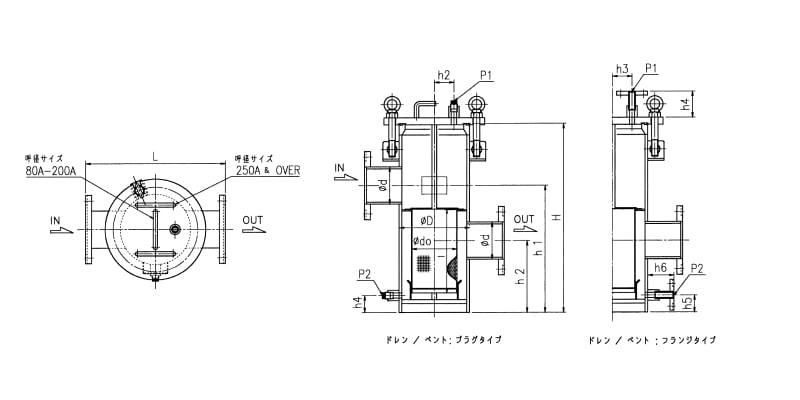 B2S スイングボルト式(フェルールバンド式)
