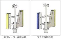 洗浄装置アレンジメント