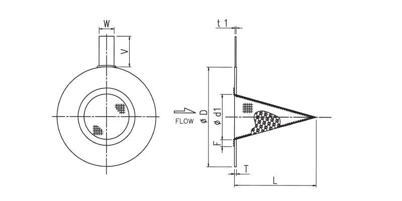 C/CL(ロングタイプ) 円錐形状