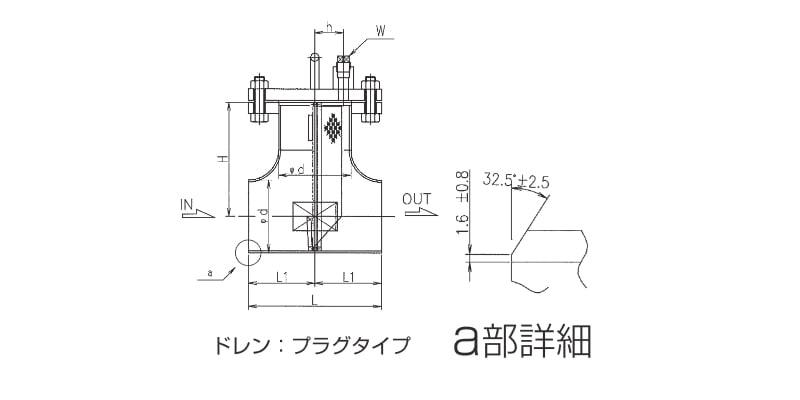 【モデル:T2-BB(接続:突合わせ)】